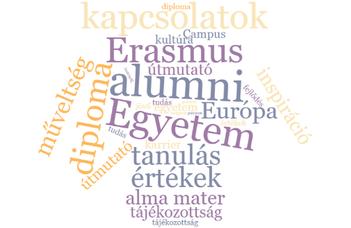 ELTE Alumni hallgatói mobilitás pályázat